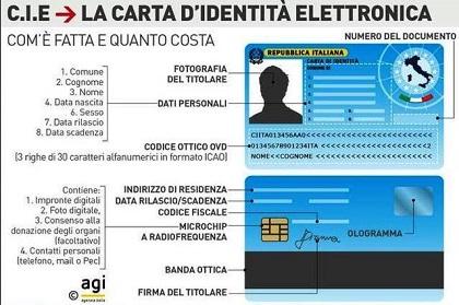 Carta identità elettronica, collaudato il sistema