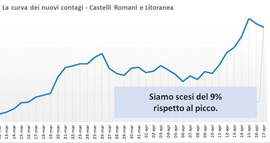 curva castelli 200418 ilmamilio