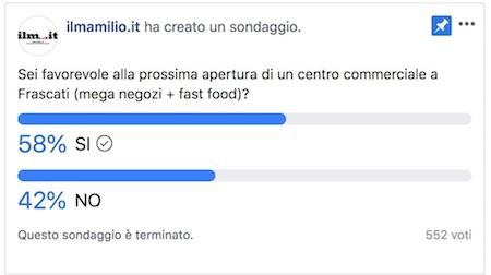 sondaggio mcdonalds ilmamilio